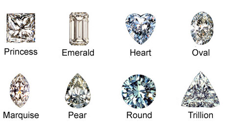 Various Cuts Of Diamonds Www Picturesso Com